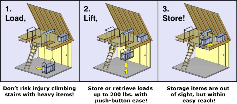 diagram-1-2-3